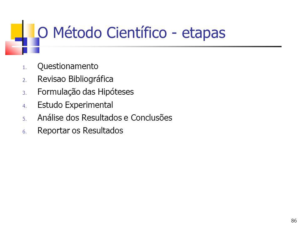 O Método Científico - etapas