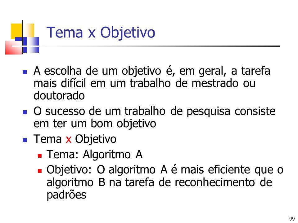 Tema x Objetivo A escolha de um objetivo é, em geral, a tarefa mais difícil em um trabalho de mestrado ou doutorado.