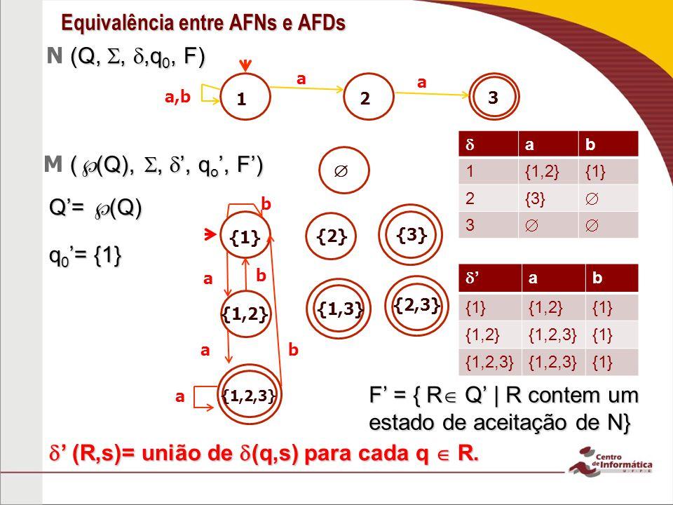 Equivalência entre AFNs e AFDs