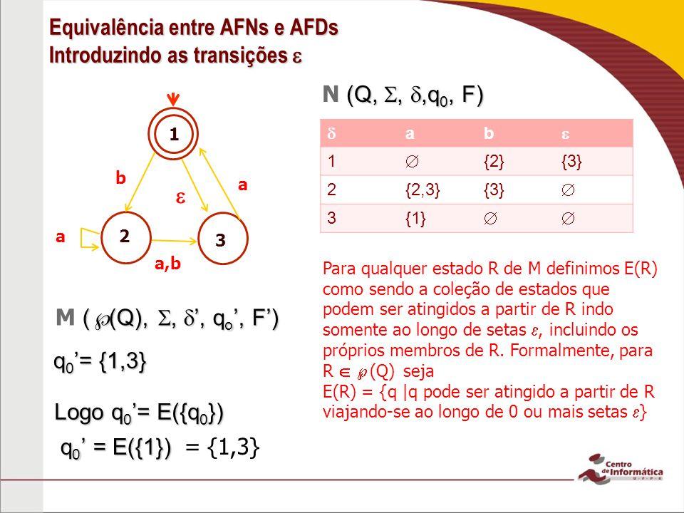 Equivalência entre AFNs e AFDs Introduzindo as transições 