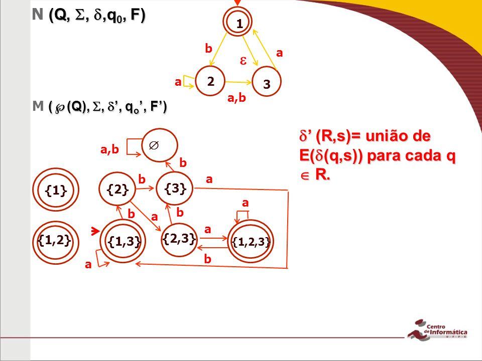 ' (R,s)= união de E((q,s)) para cada q  R.