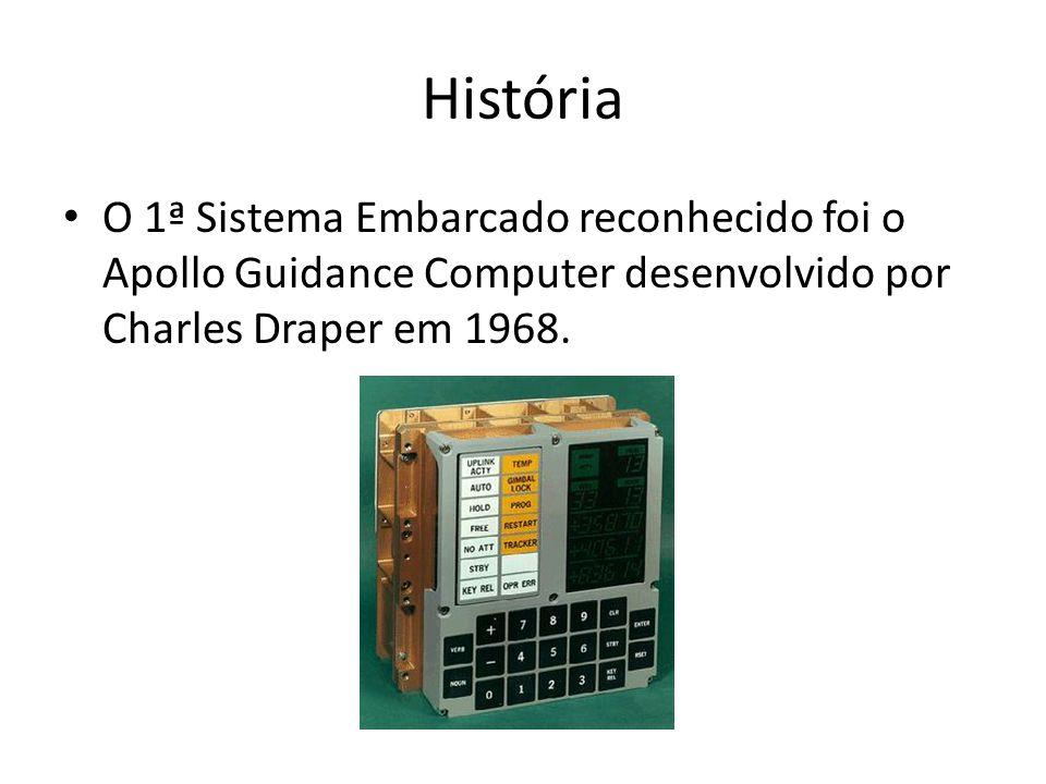 História O 1ª Sistema Embarcado reconhecido foi o Apollo Guidance Computer desenvolvido por Charles Draper em 1968.