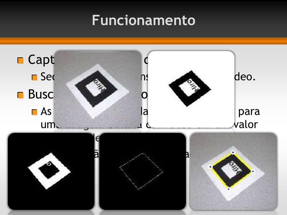 Funcionamento Captura da imagem de entrada Busca pelos marcadores