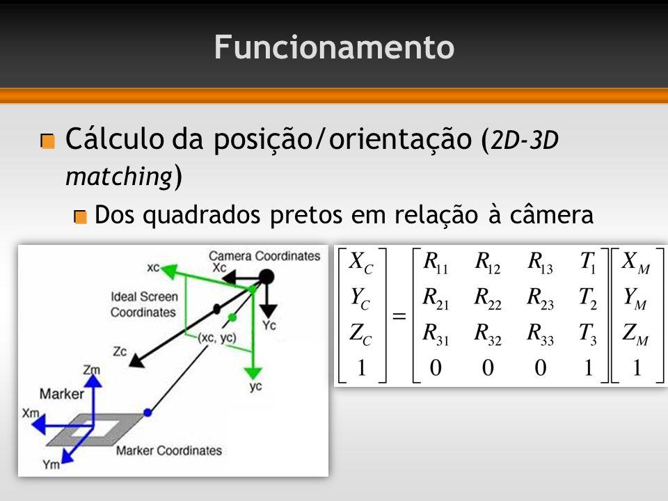 Funcionamento Cálculo da posição/orientação (2D-3D matching)