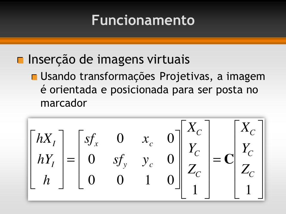 Funcionamento Inserção de imagens virtuais