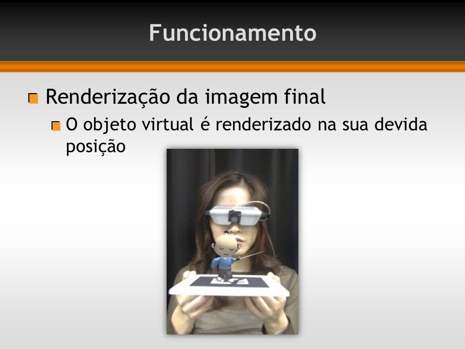 Funcionamento Renderização da imagem final