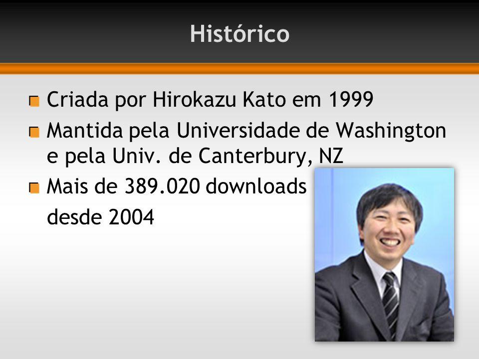 Histórico Criada por Hirokazu Kato em 1999