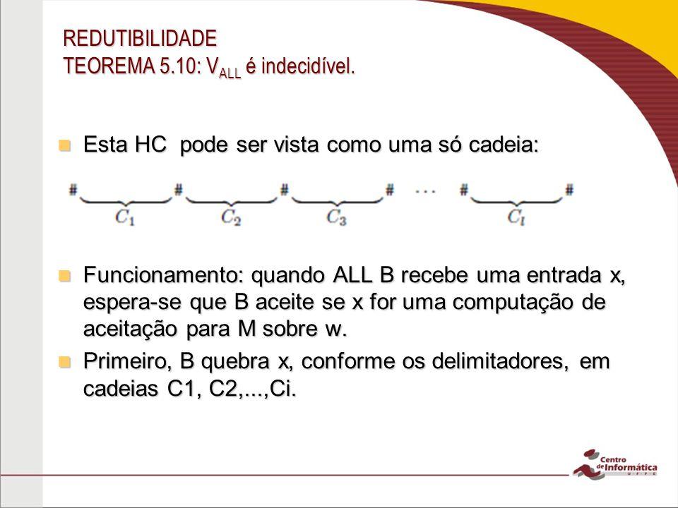 REDUTIBILIDADE TEOREMA 5.10: VALL é indecidível.