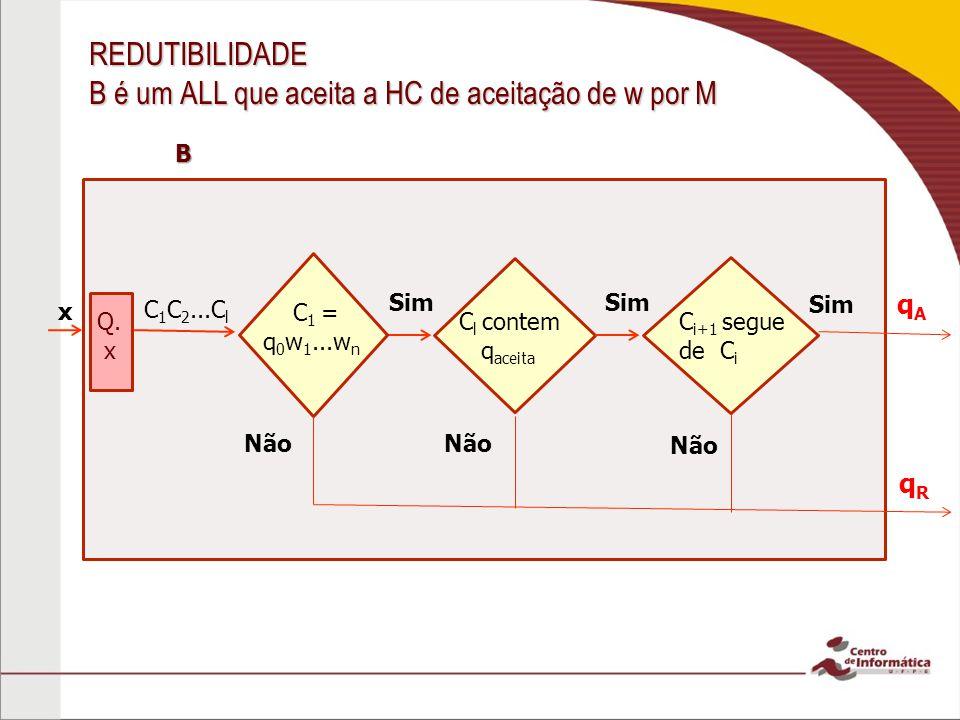 REDUTIBILIDADE B é um ALL que aceita a HC de aceitação de w por M