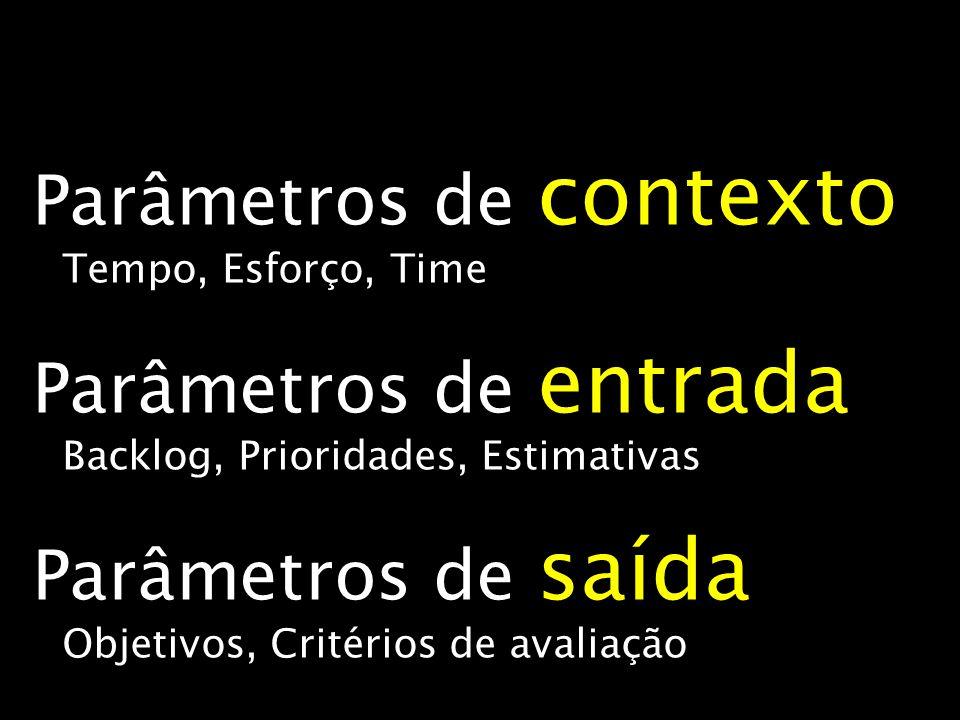 Parâmetros de contexto Parâmetros de entrada Parâmetros de saída