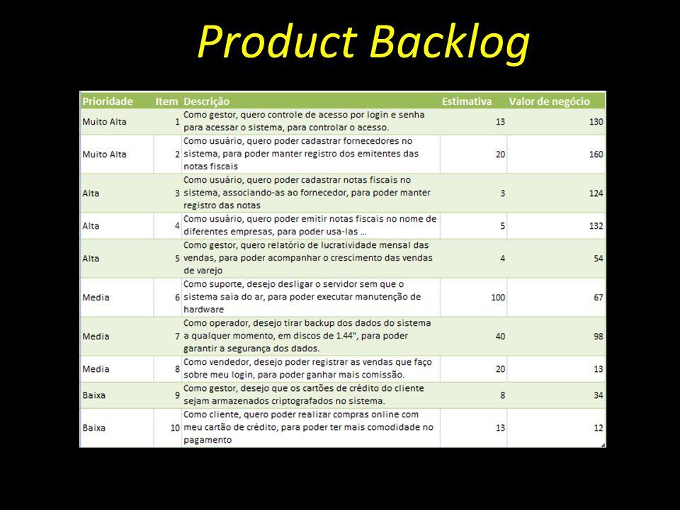 Exemplo de Product Backlog