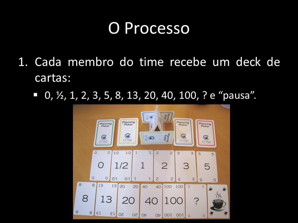 O Processo Cada membro do time recebe um deck de cartas: