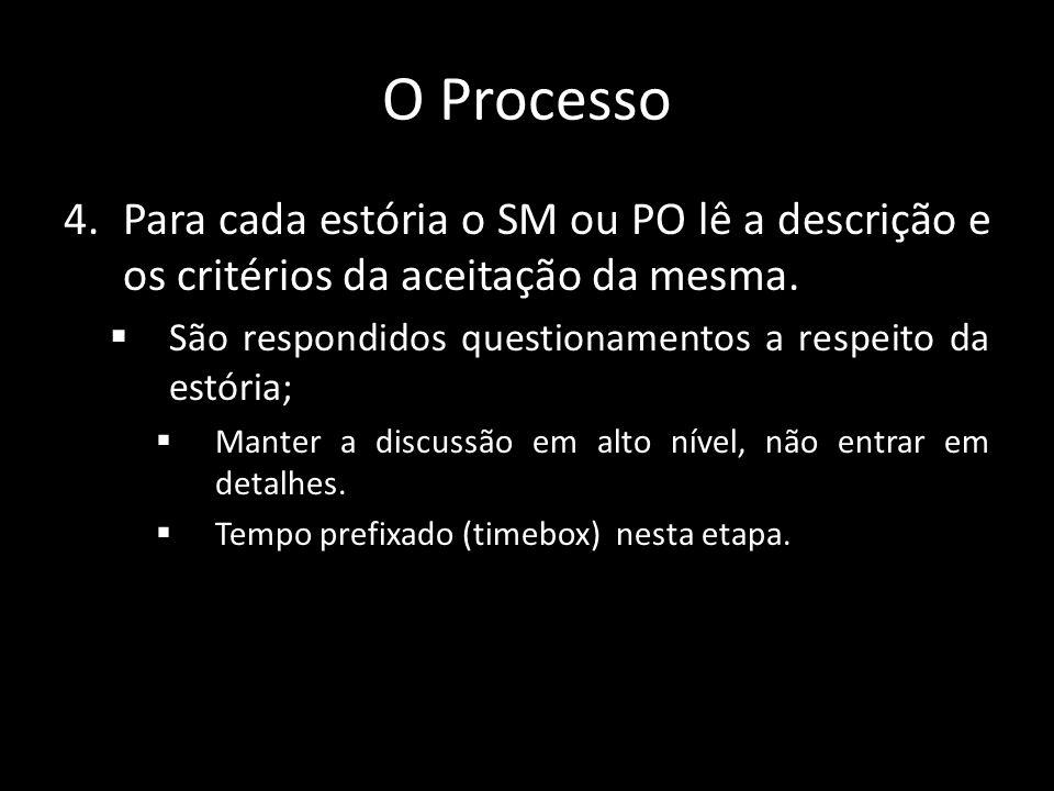 O Processo Para cada estória o SM ou PO lê a descrição e os critérios da aceitação da mesma. São respondidos questionamentos a respeito da estória;