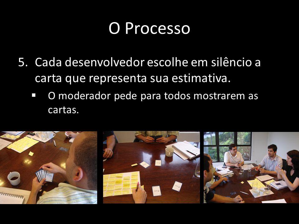 O Processo Cada desenvolvedor escolhe em silêncio a carta que representa sua estimativa.