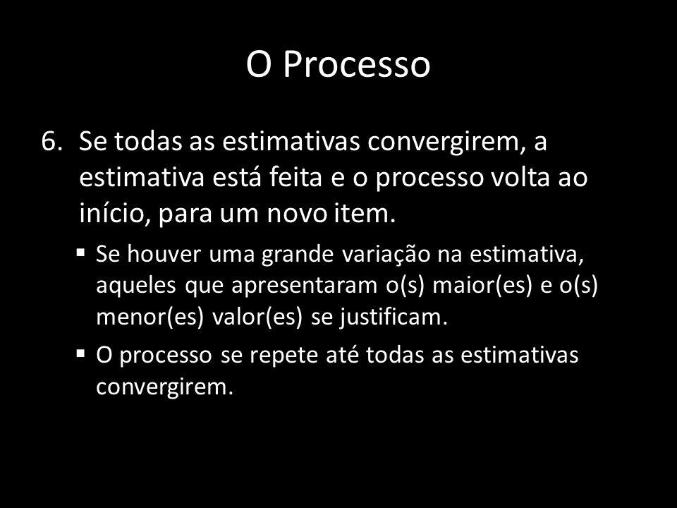 O Processo Se todas as estimativas convergirem, a estimativa está feita e o processo volta ao início, para um novo item.