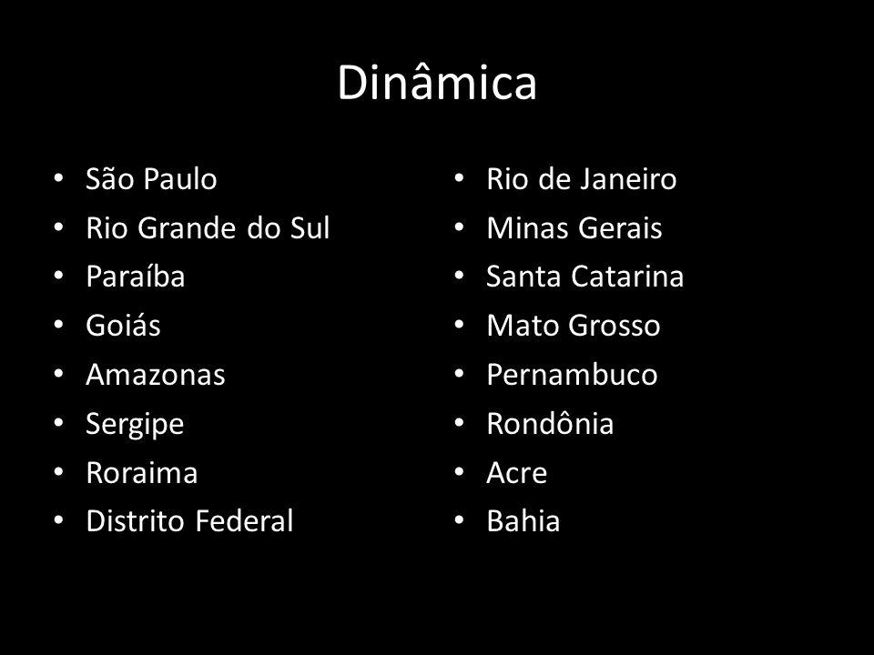 Dinâmica São Paulo Rio Grande do Sul Paraíba Goiás Amazonas Sergipe