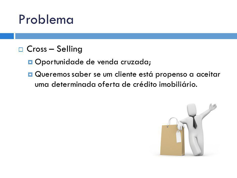 Problema Cross – Selling Oportunidade de venda cruzada;