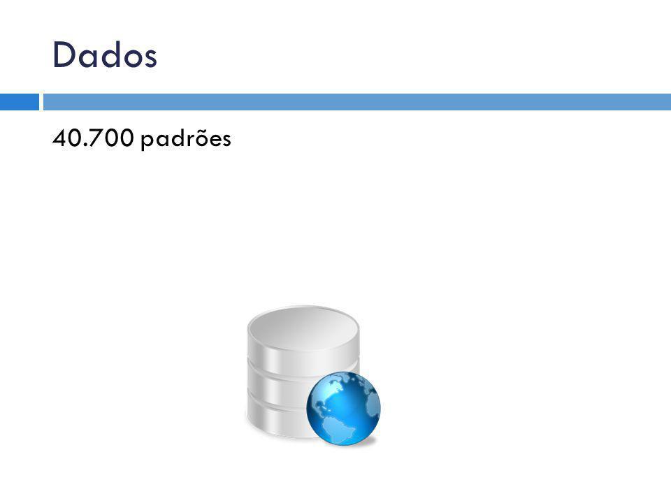 Dados 40.700 padrões