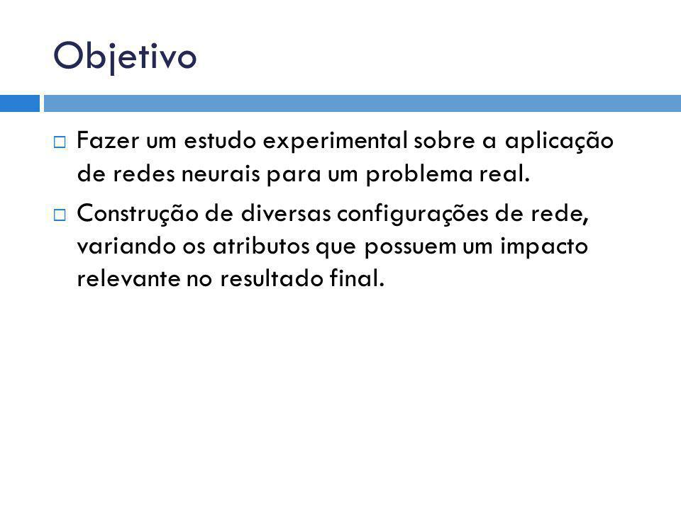 Objetivo Fazer um estudo experimental sobre a aplicação de redes neurais para um problema real.