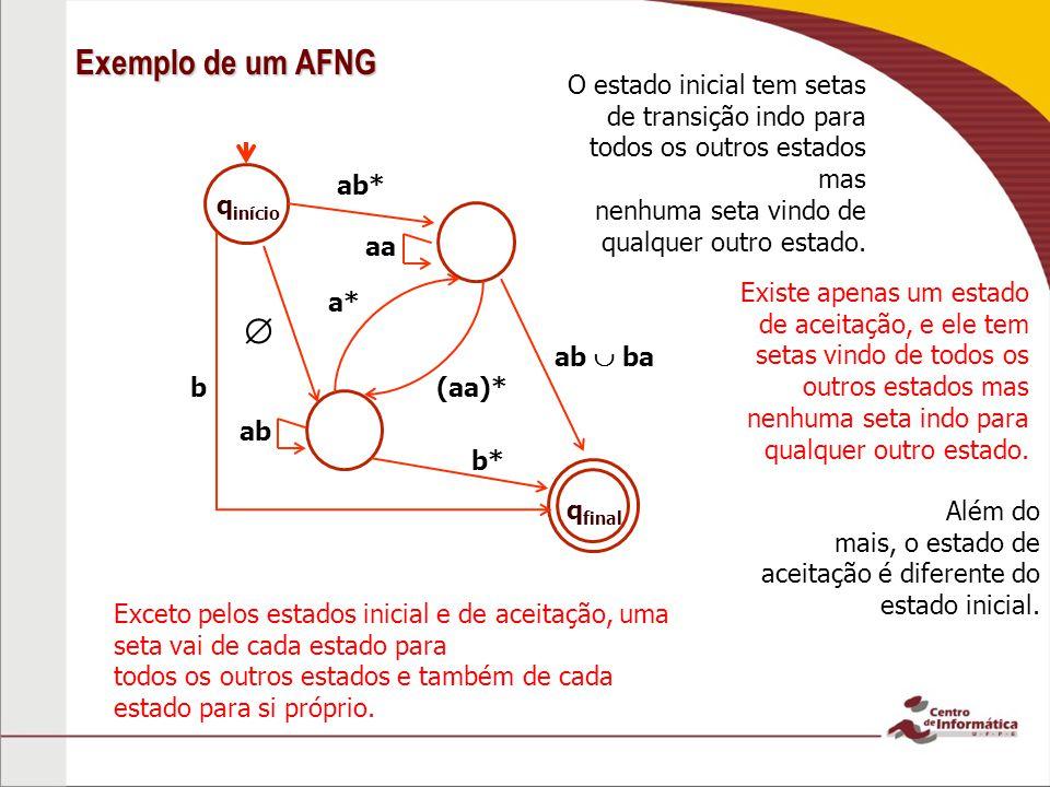 Exemplo de um AFNG O estado inicial tem setas de transição indo para todos os outros estados mas. nenhuma seta vindo de qualquer outro estado.