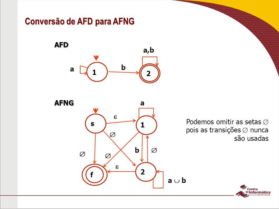 Conversão de AFD para AFNG
