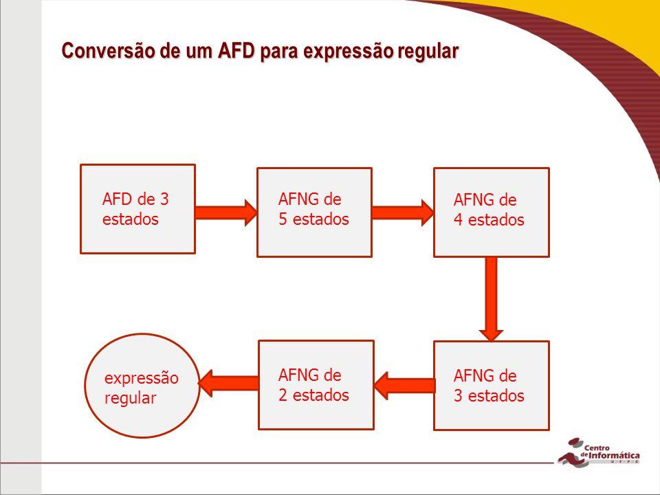 Conversão de um AFD para expressão regular