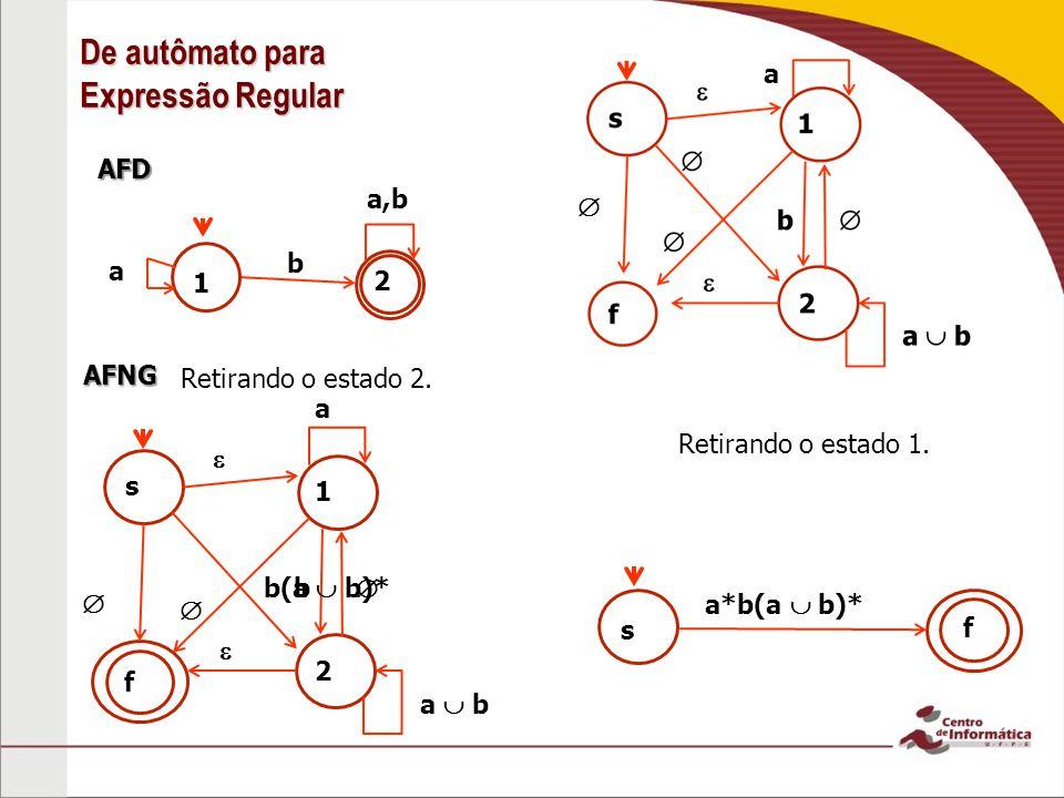 De autômato para Expressão Regular a AFD a,b  b a 1 2 AFNG
