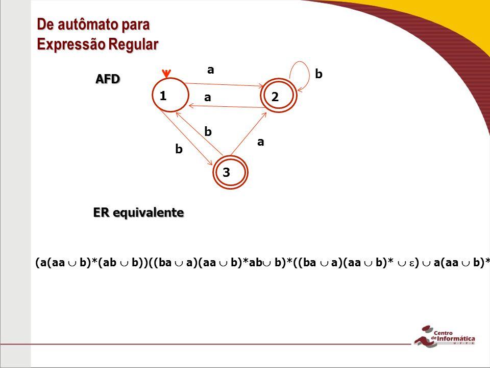 De autômato para Expressão Regular a b AFD 1 a 2 b a b 3