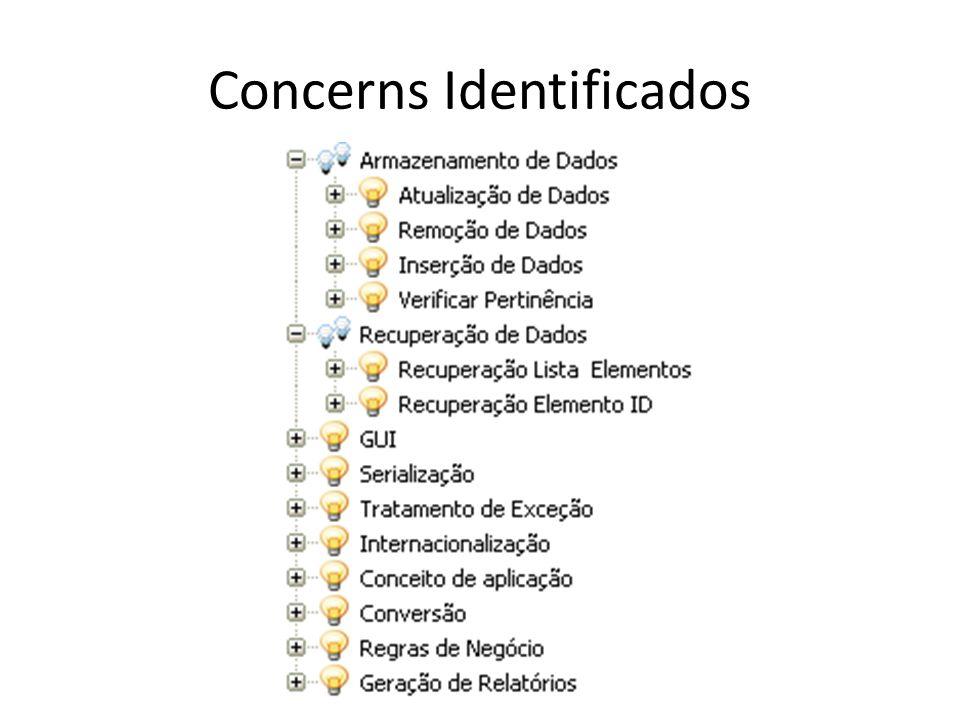 Concerns Identificados