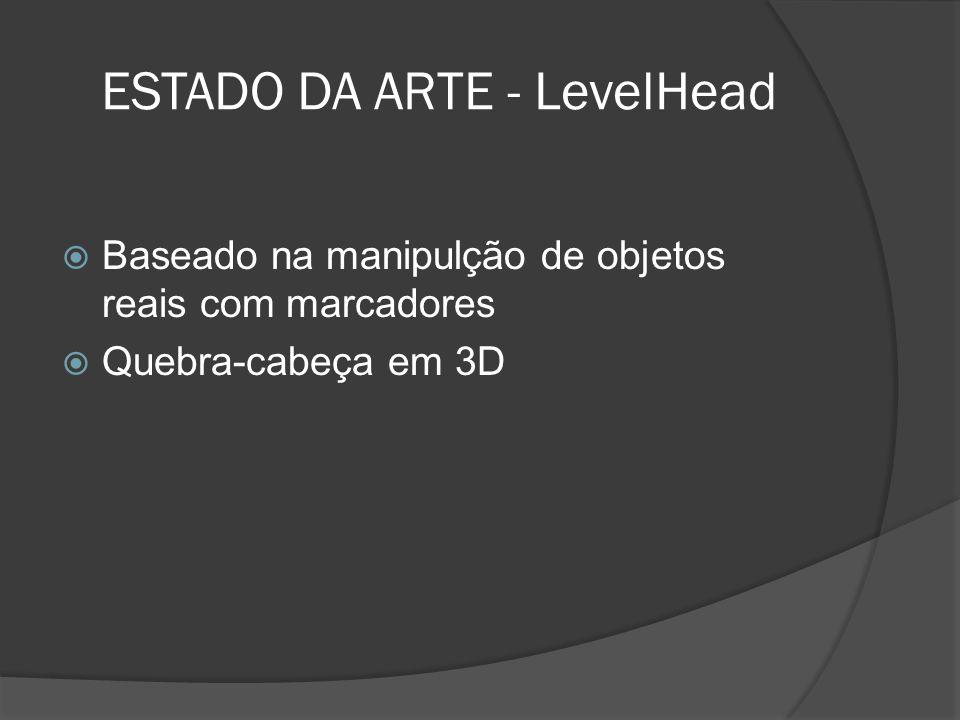 ESTADO DA ARTE - LevelHead