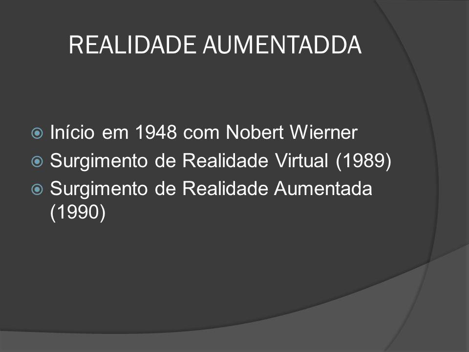 REALIDADE AUMENTADDA Início em 1948 com Nobert Wierner