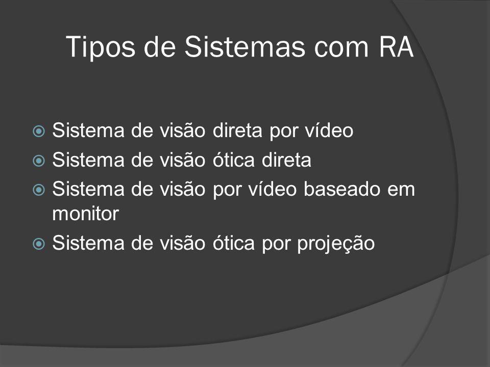 Tipos de Sistemas com RA