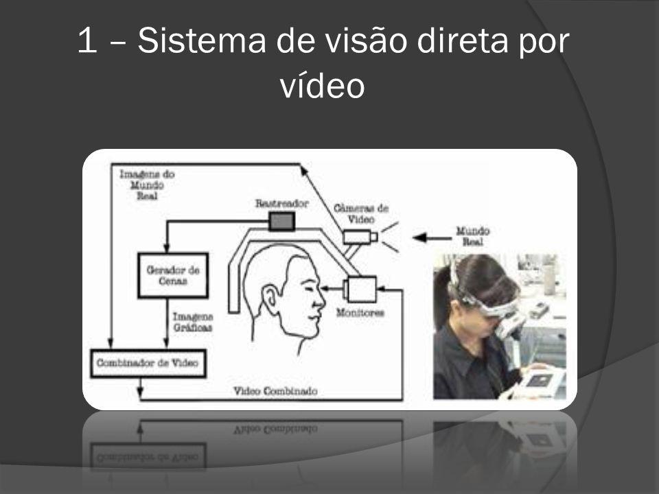 1 – Sistema de visão direta por vídeo