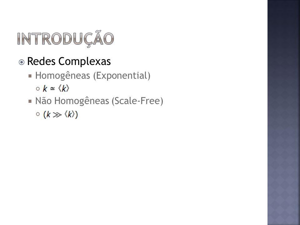 Introdução Redes Complexas Homogêneas (Exponential)