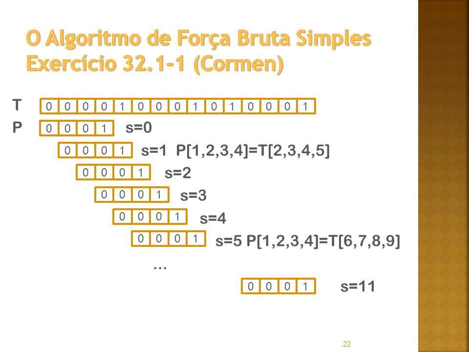 O Algoritmo de Força Bruta Simples Exercício 32.1-1 (Cormen)