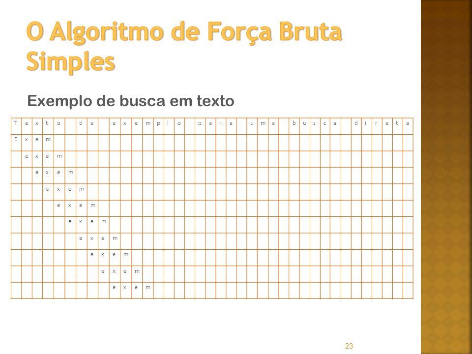 O Algoritmo de Força Bruta Simples