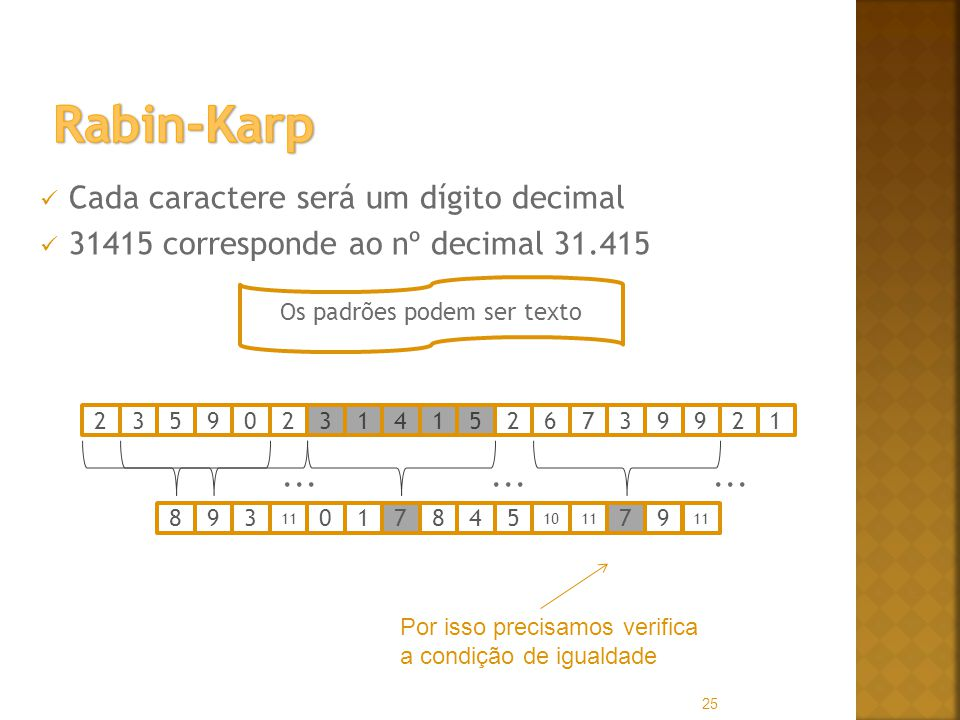 Rabin-Karp Cada caractere será um dígito decimal