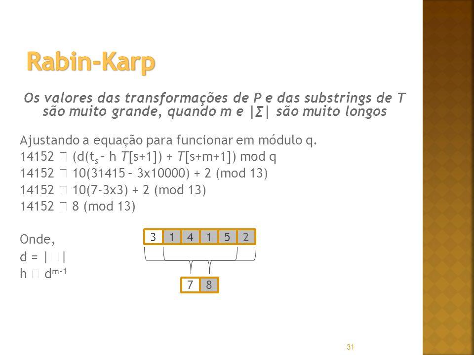 Rabin-Karp Os valores das transformações de P e das substrings de T são muito grande, quando m e |∑| são muito longos.
