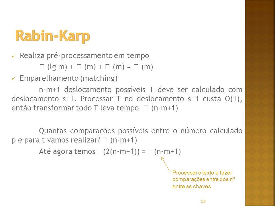 Rabin-Karp Realiza pré-processamento em tempo