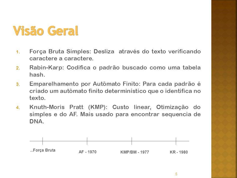 Visão Geral Força Bruta Simples: Desliza através do texto verificando caractere a caractere.