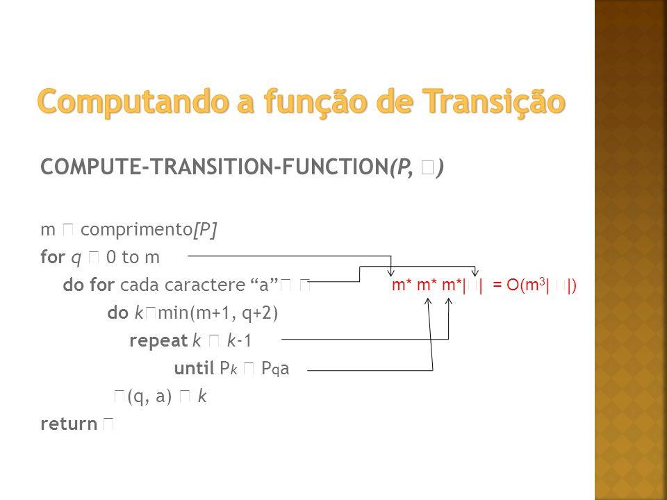 Computando a função de Transição