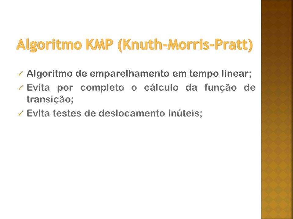Algoritmo KMP (Knuth-Morris-Pratt)