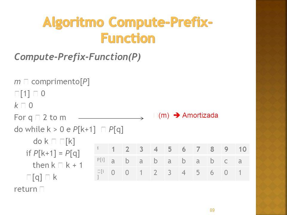 Algoritmo Compute-Prefix-Function