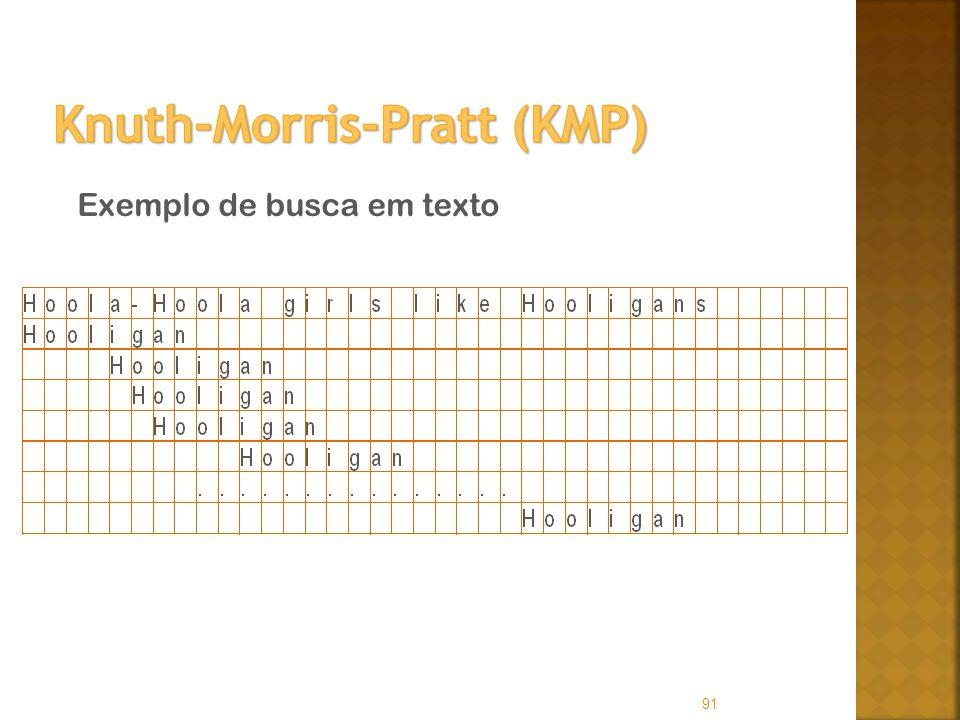 Knuth-Morris-Pratt (KMP)
