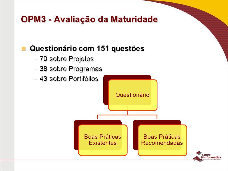 OPM3 - Avaliação da Maturidade