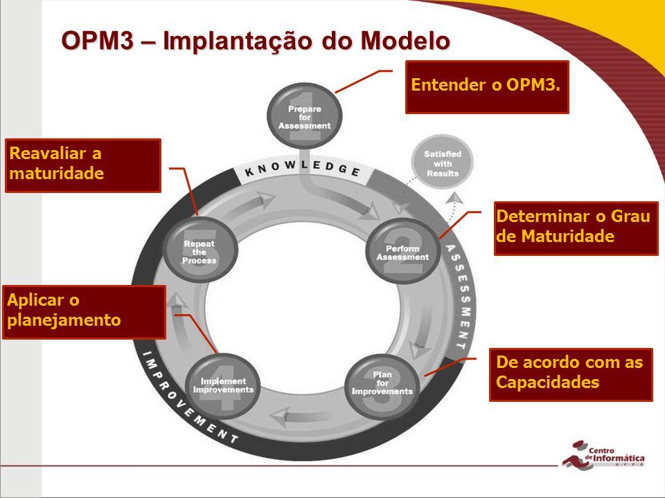 OPM3 – Implantação do Modelo