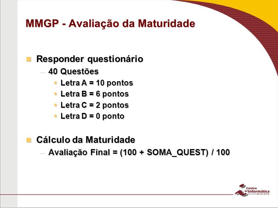 MMGP - Avaliação da Maturidade