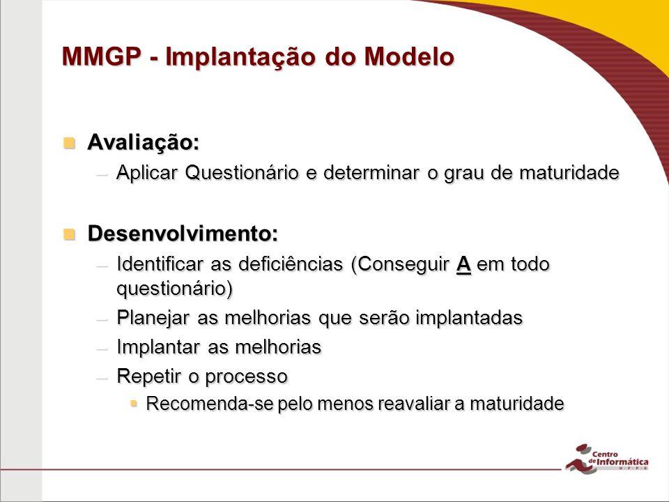 MMGP - Implantação do Modelo