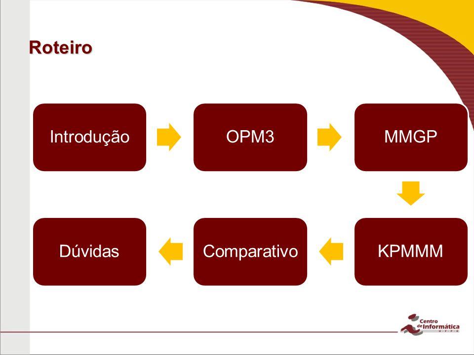 Roteiro Introdução OPM3 MMGP KPMMM Comparativo Dúvidas