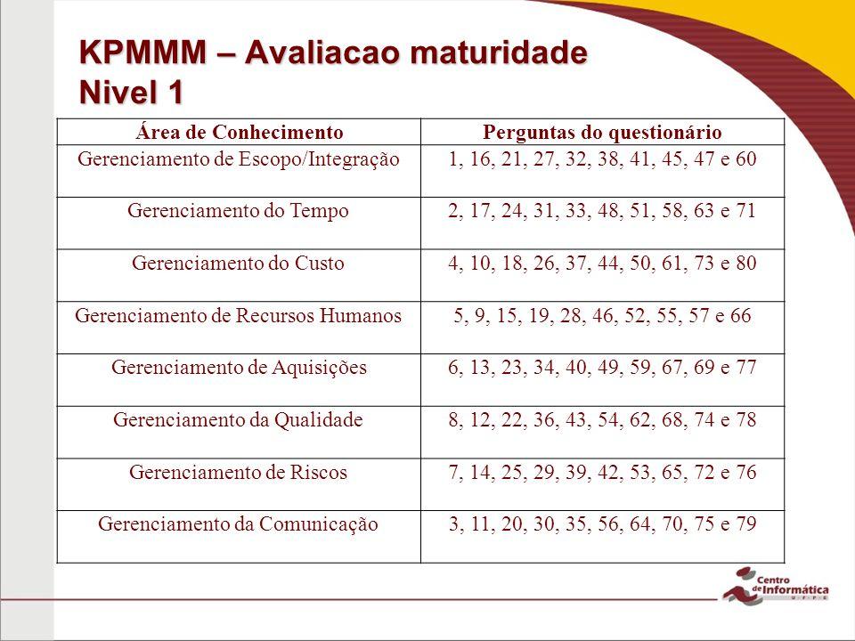 KPMMM – Avaliacao maturidade Nivel 1